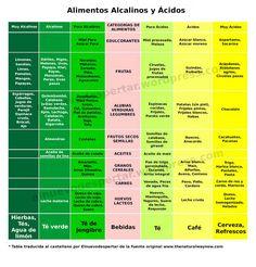 tratamiento para la gota pdf el queso afecta el acido urico acido urico alto definicion
