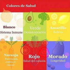 #Colores de salud.
