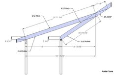 Roof Framing Geometry: Pitch Break Shed Roof Rafter Calculator