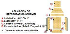COMO HACER UNA PARRILLA, HORNO BARBIQUIUR DE USO DOMESTICO Barbacoa, Periodic Table, Bbq, Ideas, Brick Grill, How To Build, Fire Places, Oven, Courtyards
