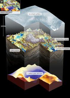 uhhhh....mountains buried underneath Antartica??  badass.