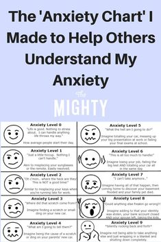 The 'Anxiety Chart' I Made to Help Others Understand My Anxiety