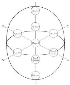 Κοσμολογία - Βικιπαίδεια