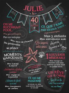 Offrez-vous l'une de nos affiches personnalisées pour figer dans le temps quelques détails mémorables d'un anniversaire.