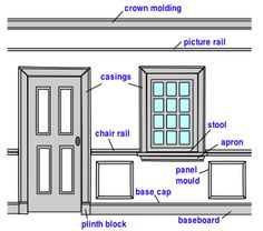 1000 images about house parts on pinterest interior for Interior wood trim profiles