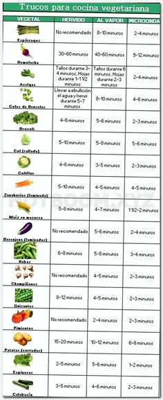 zero calorie vegetables, best fruit & vegetables for losing weight, lose weight with grapefruit, candida health, paragraph on healthy food habits, healthy workout diet plan, low carb low calorie diet to lose weight, what has good fiber, secrets to get slim fast and easy, benefits of not drinking diet soda, what to drink instead of diet soda, foods good for weight loss, dr acupuncture, vitamin, how to lose weight naturally in 2 weeks, 4 day meal plan