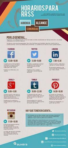 Verdades y mentiras sobre a qué hora debemos compartir en Twitter, Facebook, Google+, Pinterest e Instagram #infografias #infographic