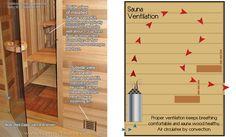 Sauna Room Ventilation Requirements call for 2 vents. Proper sauna ventilation will ensure a healthy environment for you and the sauna woods. Porch Heater, Diy Heater, Sauna Heater, Dry Sauna, Outdoor Sauna Kits, Indoor Sauna, Mobile Sauna, Barrel Sauna, Traditional Saunas