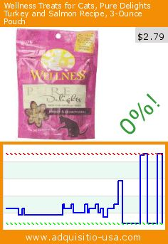 Wellness Treats for Cats, Pure Delights Turkey and Salmon Recipe, 3-Ounce Pouch (Misc.). Drop 74%! Current price $2.79, the previous price was $10.94. https://www.adquisitio-usa.com/wellness/treats-cats-pure-delights