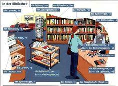 Szókincs :: Német Online - Lupán Ágival German Grammar, German Words, German Resources, Deutsch Language, German Language Learning, Teaching Resources, Vocabulary, Germany, Books