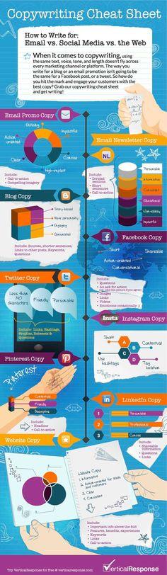 Copywriting Cheat Sheet #infographic