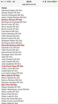 Post  #: 5 deputados do PSDB votaram contra a redução da ma...