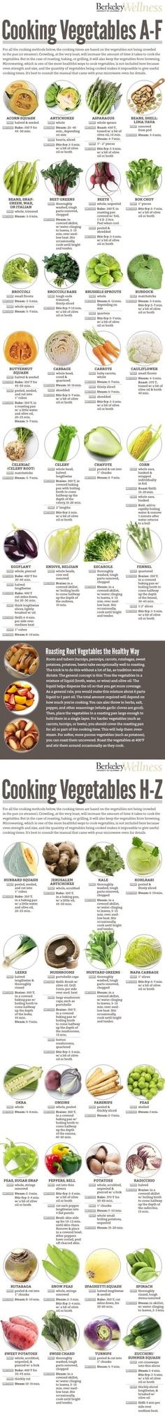 Learn the best way to cook your favorite vegetables.