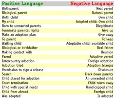 Positive Adoption Language- we should all be educated on this...