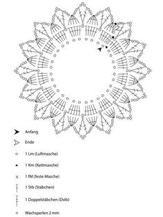 Best 11 Elegant Christmas decoration – snowflakes mobile – holiday decor – crochet snowflakes and wood – SkillOfKing. Crochet Snowflake Pattern, Crochet Motifs, Crochet Snowflakes, Crochet Diagram, Doily Patterns, Crochet Doilies, Crochet Flowers, Crochet Patterns, Crochet Diy