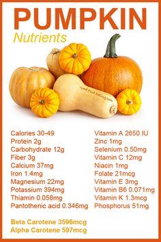 Top 5 Pumpkin Health Benefits. Plus Nutrient Profile! - Girl Meets Nourishment   http://girlmeetsnourishment.com/top-5-pumpkin-health-benefits-plus-nutrient-profile/