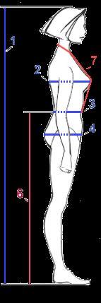 Modern sewing patterns - free PDF patterns medidas para patrones medidas cuerpo