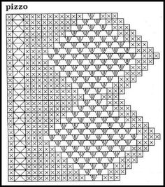 Firdevs's media content and analytics Filet Crochet, Crochet Patterns Filet, Crochet Lace Edging, Vintage Crochet Patterns, Crochet Fox, Doily Patterns, Crochet Gifts, Irish Crochet, Crochet Doilies
