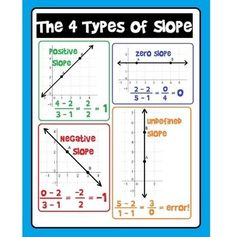 Free slope poster