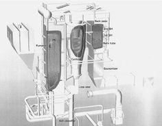 Takuma's Circulating Fluidized-Bed Boiler
