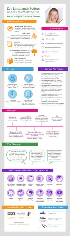 Infographic 10 Tips for Conducting Informational #Interviews - translator resume