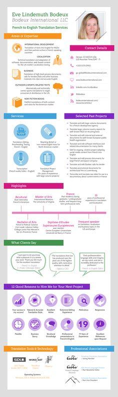 An infographic CV or Resume I designed for Eve Lindemuth Bodeux of www.bodeuxinternational.com #infographic #CV #Resume