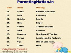 Top ten indian girl names