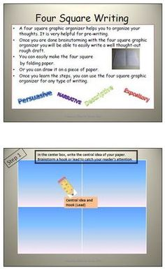 How To Use Four Square Writing - Creating Strong, Thoughtful Writers from Eileen Jarman on TeachersNotebook.com -  (7 pages)  - How To Use Four Square Writing - Creating Strong, Thoughtful Writers. Use the Four Square Graphic Organizer for all types of writing including - Narrative, Expository, and Persuasive