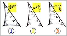 1. Windward telltale streaming--Leeward telltale streaming. Perfect sail trim. Good air flow on both windward and leeward side.   2. Windward telltale streaming--Leeward telltale fluttering  What does it mean?  ...