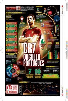 CR7: Portuguese Pride