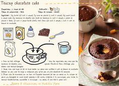 teacup-cake-recette
