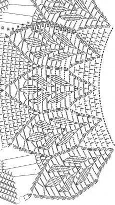 Crochet Collar Crochet Poncho Poncho Shawl Crochet Blouse Crochet Top Crochet Stitches Patterns Embroidery Patterns Stitch Patterns Cosas A Crochet Col Crochet, Crochet Collar, Crochet Girls, Crochet Diagram, Crochet Cardigan, Lace Knitting, Crochet Motif, Crochet Shawl, Crochet Designs