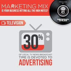 Being exposed to something on a regular basis automatically makes people favor a product or service more. Today's face plays on this exposure idea by emphasizing the importance of television in advertising.  For more information on how to take your television marketing to the next level, contact Meridian-Chiles.  The full infographic can be found here: http://bit.ly/1eA1fe8