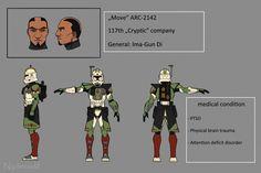 ARC trooper Move character sheet by El-Niphrendil