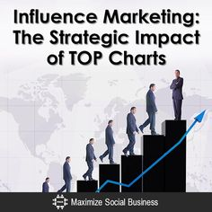 Influence Marketing : The Strategic Impact of TOP Charts