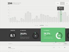 stats 20 Incredible Analytics Designs