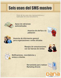 6 usos de los SMS masivos #infographic #marketingsms #fidelizacióndeclientes