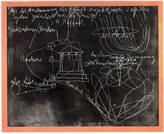 >>> chalkboard   Joseph Beuys