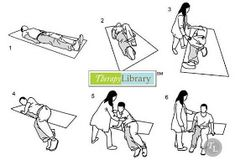 Pin by The Stepping Stones Group, LLC on Posture/Mobility