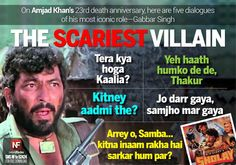 Remembering India's baddest villain #AmjadKhan, best remembered for his role as #Gabbar in Sholay