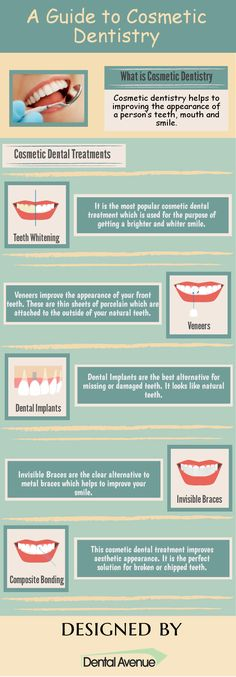 Cosmetic dentistry is the type of dental treatment which is used for improving an aesthetic appearance of the patient's teeth, mouth and smile. It is the best option for restoring your beautiful smile. In this infographic, we have discussed about cosmetic dentistry.