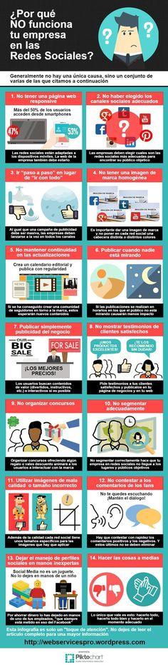 ¿Por qué no funciona tu empresa en las Redes Sociales? Una #infografía muy interesante: