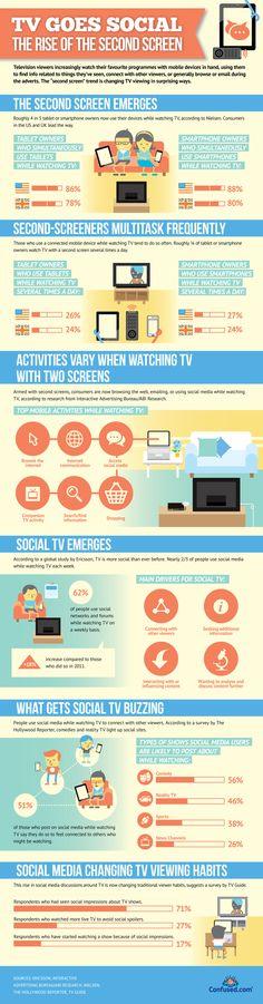 Second screen: l'infografica sulla televisione che diventa social.