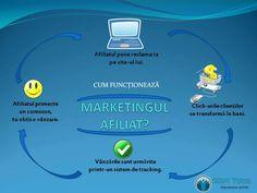 Map, Marketing, Location Map, Maps