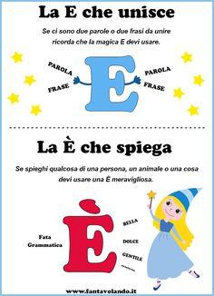 Italian Lessons, Italian Quotes, Italian Language, Back To School, Homeschool, Dads, Teacher, Writing, Learning