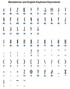 Star Wars Mandolorian Alphabet