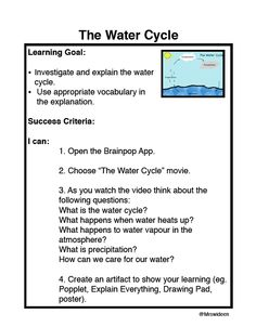 Using Brainpop, iPads and Padlet to learn about the Water Cycle ~ Mrs.Wideen's Blog
