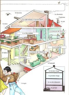 Household items in french french learning pinterest household items and - Piece de la maison en c ...