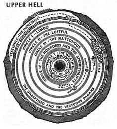 Map of Upper Hell in Dante