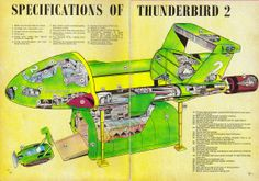 Specifications of Thunderbird 2 | Thunderbirds | Gerry Anderson | From a contemporary Thunderbirds annual …?